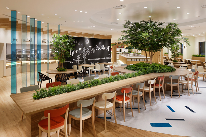 Office Cafe Ideas Fuze Business Interiors